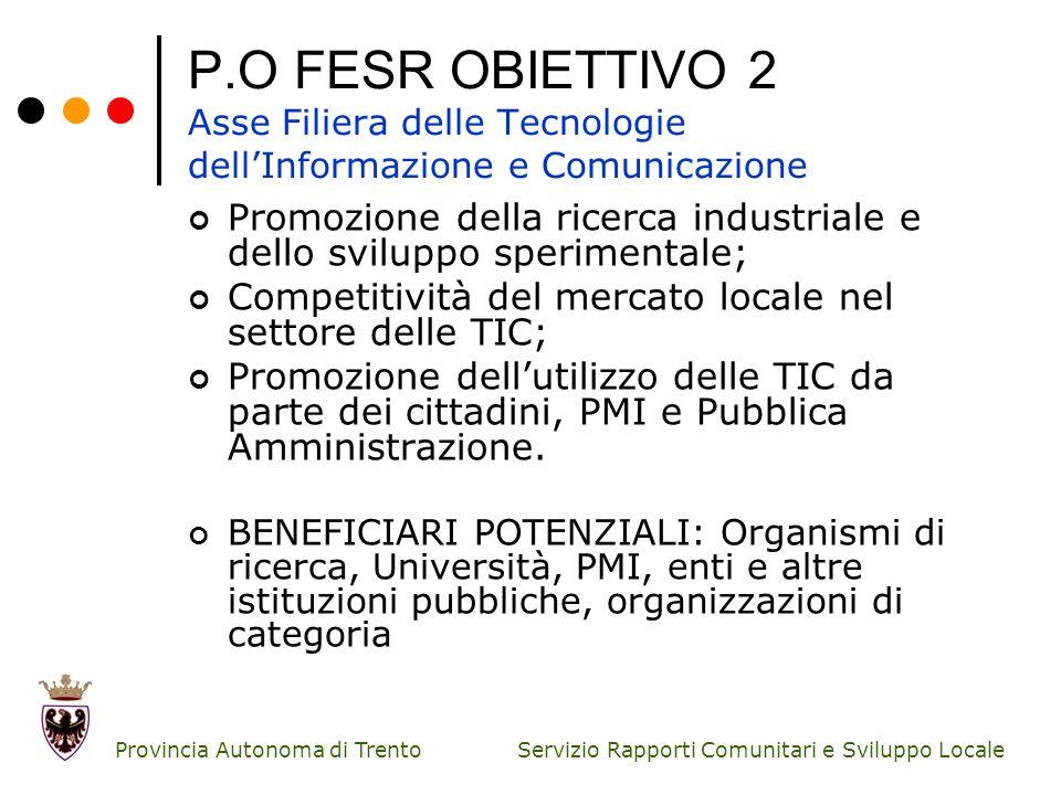 Servizio Rapporti Comunitari e Sviluppo Locale Provincia Autonoma di Trento P.O FESR OBIETTIVO 2 Asse Filiera delle Tecnologie dellInformazione e Comu