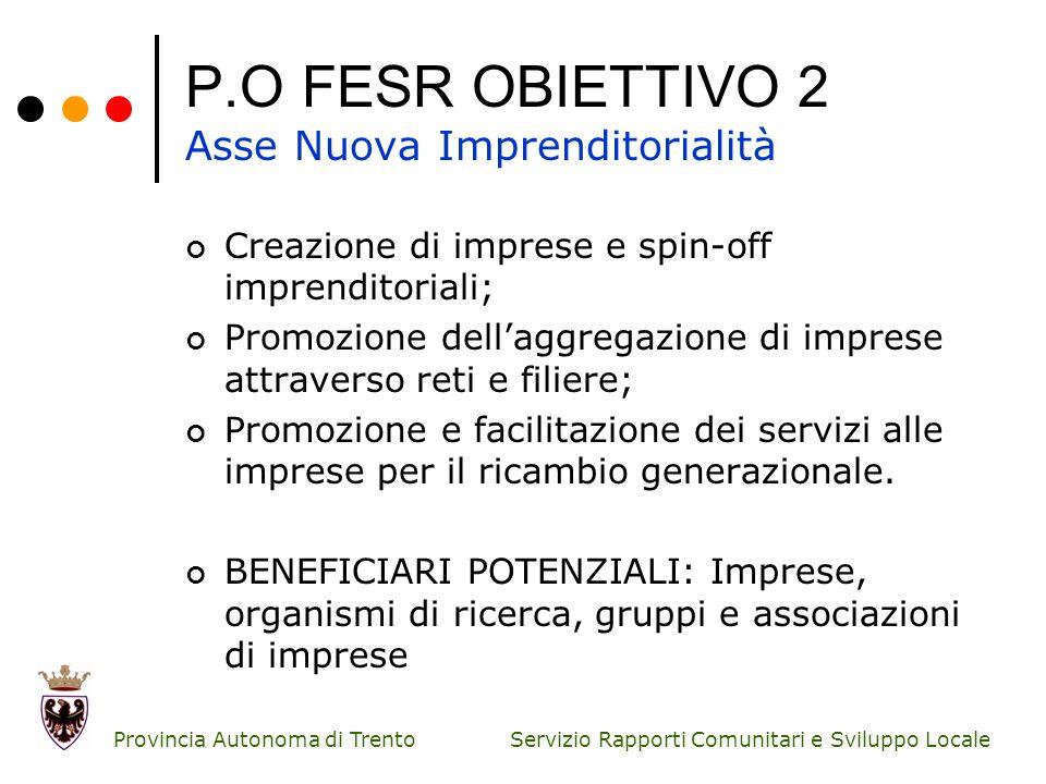 Servizio Rapporti Comunitari e Sviluppo Locale Provincia Autonoma di Trento P.O FESR OBIETTIVO 2 Asse Nuova Imprenditorialità Creazione di imprese e s