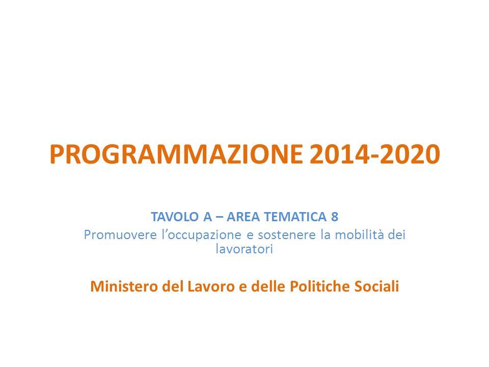 PROGRAMMAZIONE 2014-2020 TAVOLO A – AREA TEMATICA 8 Promuovere loccupazione e sostenere la mobilità dei lavoratori Ministero del Lavoro e delle Politiche Sociali
