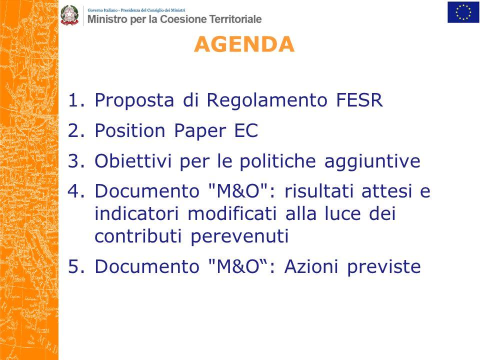 AGENDA 1.Proposta di Regolamento FESR 2.Position Paper EC 3.Obiettivi per le politiche aggiuntive 4.Documento M&O : risultati attesi e indicatori modificati alla luce dei contributi perevenuti 5.Documento M&O: Azioni previste
