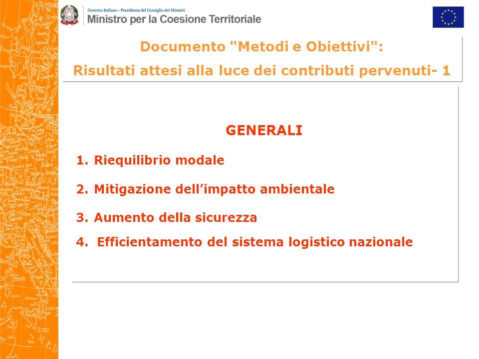 Documento Metodi e Obiettivi : Risultati attesi alla luce dei contributi pervenuti- 1 GENERALI 1.Riequilibrio modale 2.Mitigazione dellimpatto ambientale 3.Aumento della sicurezza 4.