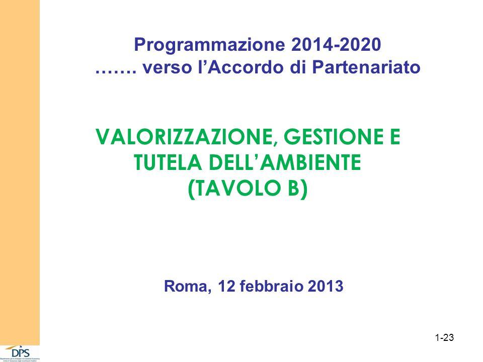 Programmazione 2014-2020 …….