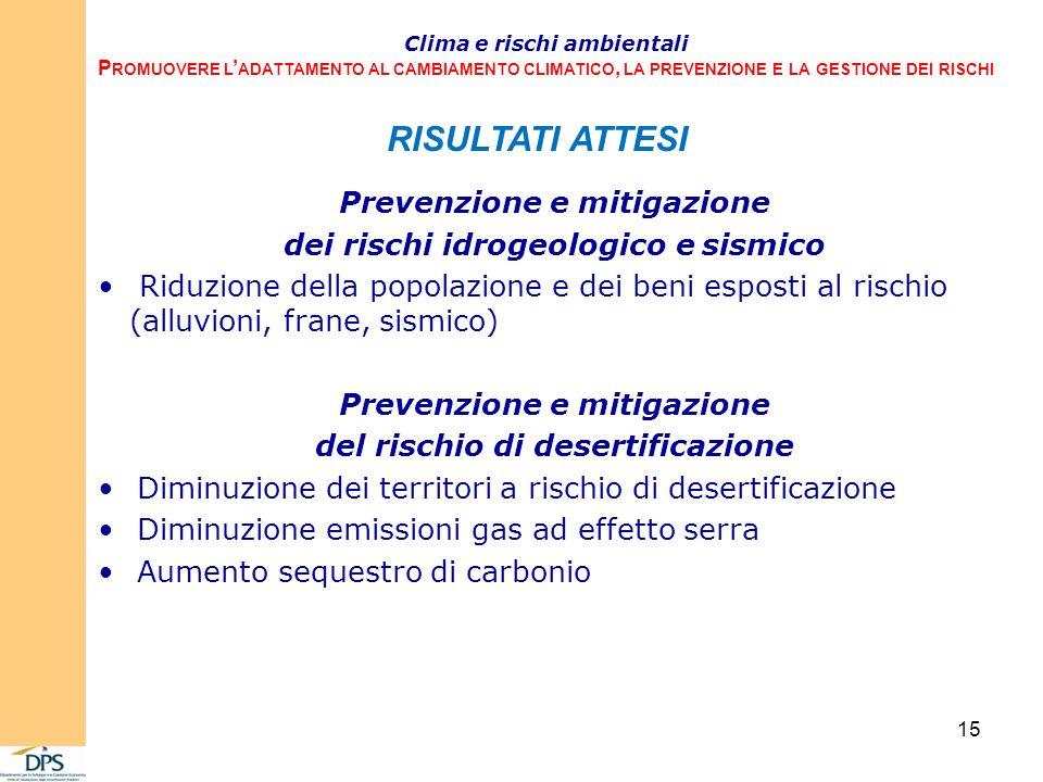 Prevenzione e mitigazione dei rischi idrogeologico e sismico Riduzione della popolazione e dei beni esposti al rischio (alluvioni, frane, sismico) Prevenzione e mitigazione del rischio di desertificazione Diminuzione dei territori a rischio di desertificazione Diminuzione emissioni gas ad effetto serra Aumento sequestro di carbonio Clima e rischi ambientali P ROMUOVERE L ADATTAMENTO AL CAMBIAMENTO CLIMATICO, LA PREVENZIONE E LA GESTIONE DEI RISCHI RISULTATI ATTESI 15