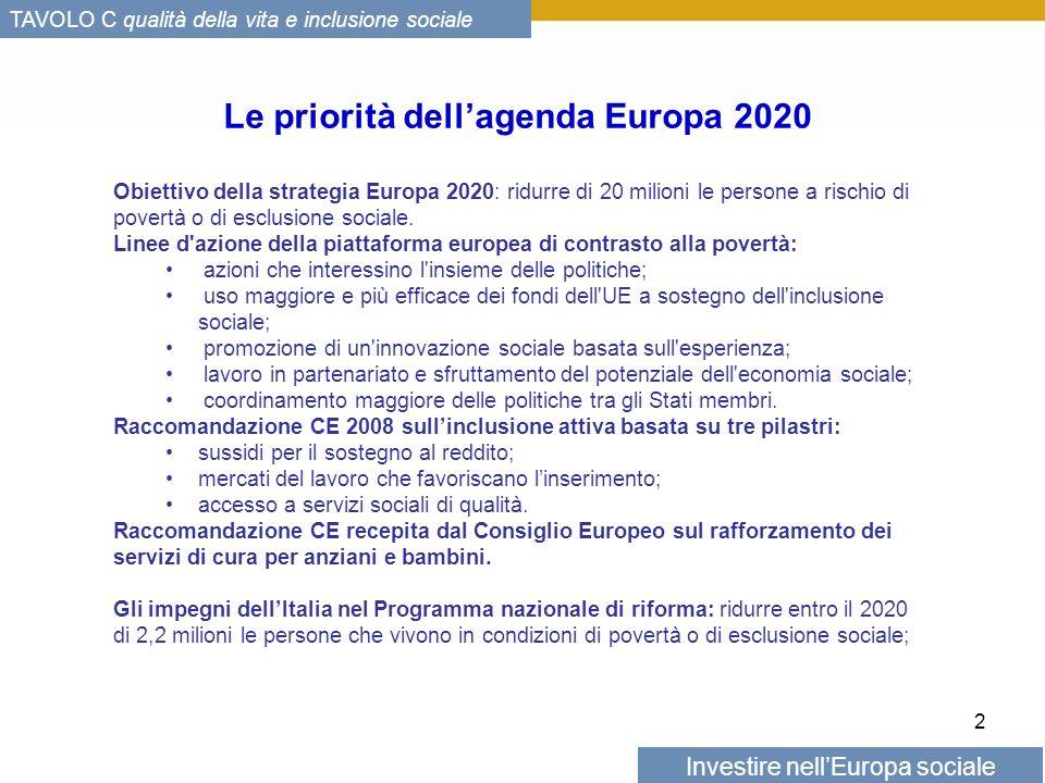 Investire nellEuropa sociale TAVOLO C qualità della vita e inclusione sociale Obiettivo tematico 9 Promuovere linclusione sociale e combattere la povertà ANALISI DEI FABBISOGNI Alcuni dati 3