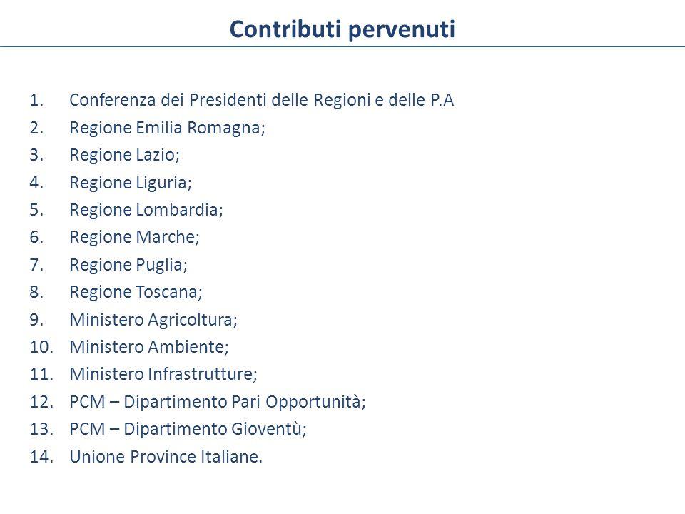 Contributi pervenuti 1.Conferenza dei Presidenti delle Regioni e delle P.A 2.Regione Emilia Romagna; 3.Regione Lazio; 4.Regione Liguria; 5.Regione Lom