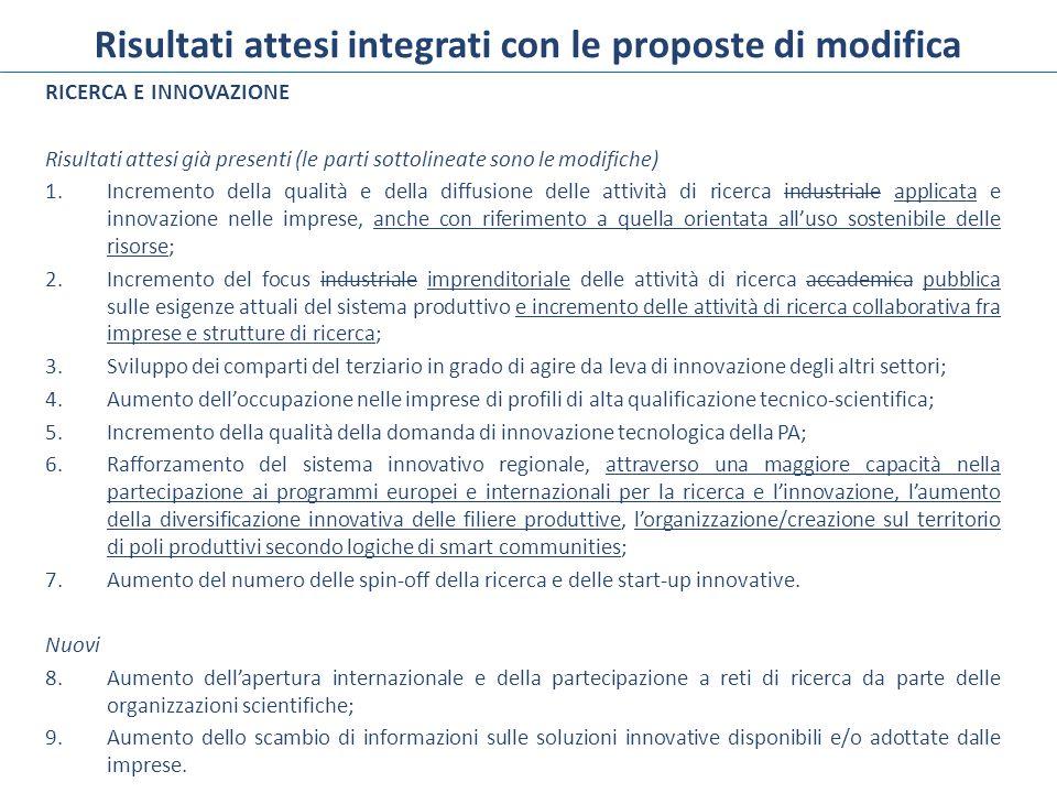 Risultati attesi integrati con le proposte di modifica RICERCA E INNOVAZIONE Risultati attesi già presenti (le parti sottolineate sono le modifiche) 1
