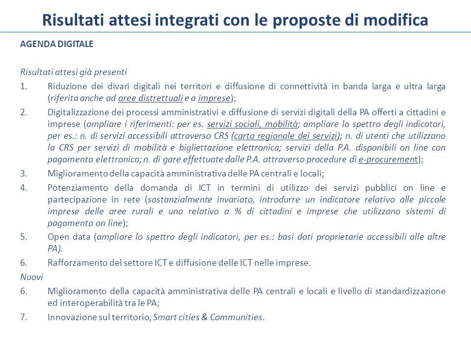 Risultati attesi integrati con le proposte di modifica AGENDA DIGITALE Risultati attesi già presenti 1.Riduzione dei divari digitali nei territori e d