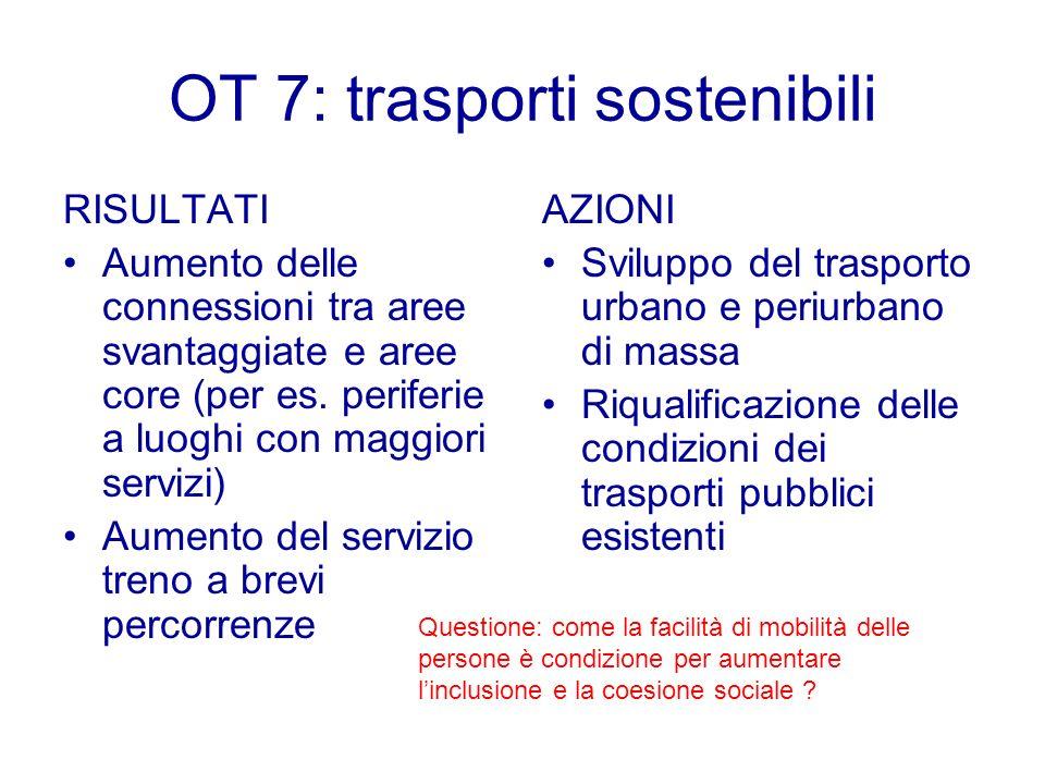 OT 7: trasporti sostenibili RISULTATI Aumento delle connessioni tra aree svantaggiate e aree core (per es.