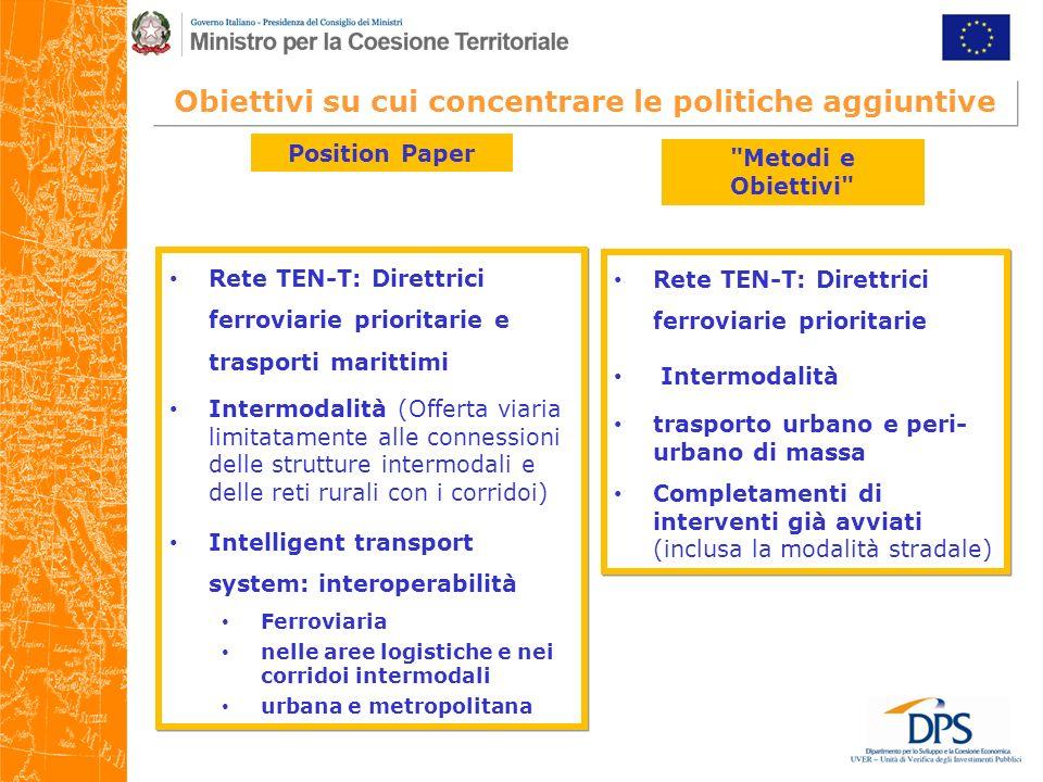 Obiettivi su cui concentrare le politiche aggiuntive Rete TEN-T: Direttrici ferroviarie prioritarie Intermodalità trasporto urbano e peri- urbano di m