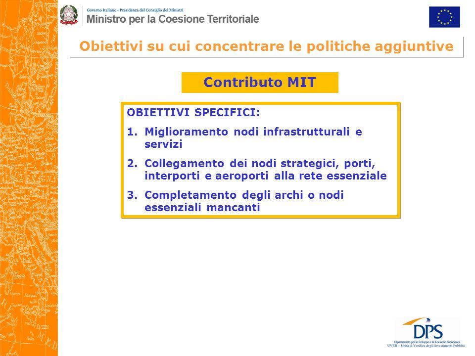 Obiettivi su cui concentrare le politiche aggiuntive Contributo MIT OBIETTIVI SPECIFICI: 1.Miglioramento nodi infrastrutturali e servizi 2.Collegament