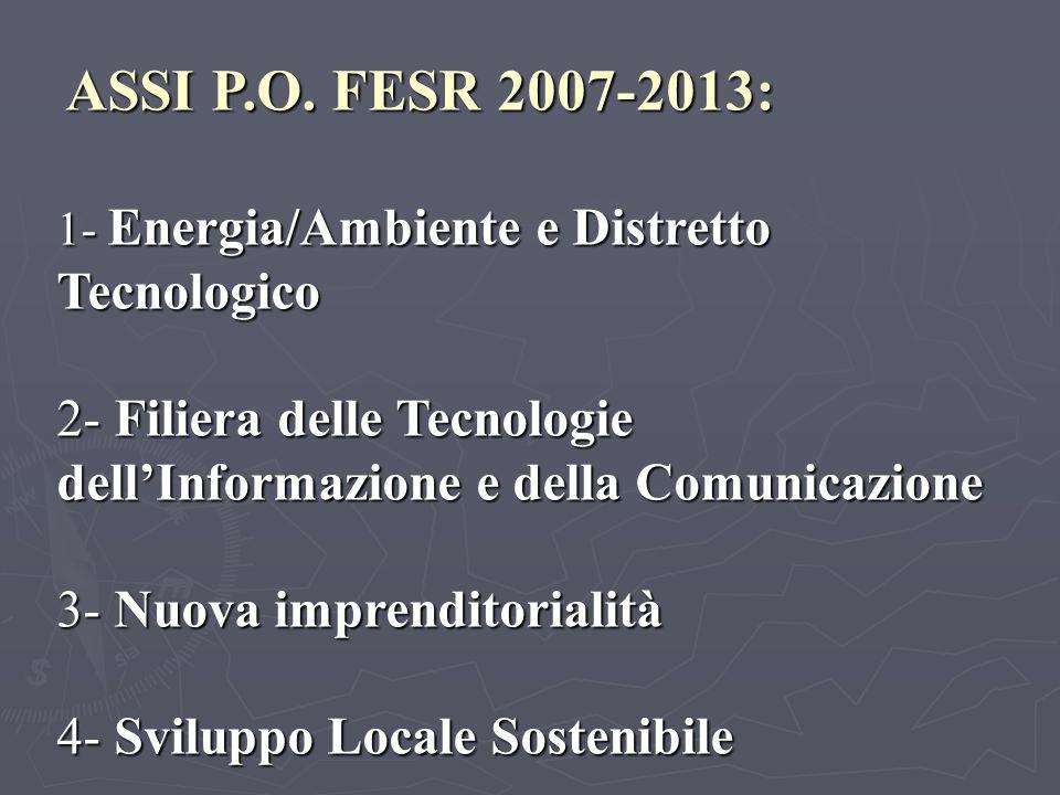 ASSI P.O. FESR 2007-2013: ASSI P.O.