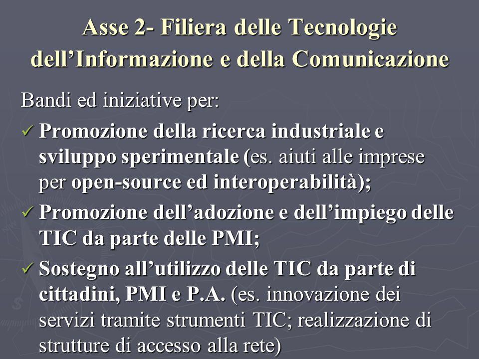 Asse 2- Filiera delle Tecnologie dellInformazione e della Comunicazione Bandi ed iniziative per: Promozione della ricerca industriale e sviluppo sperimentale (es.