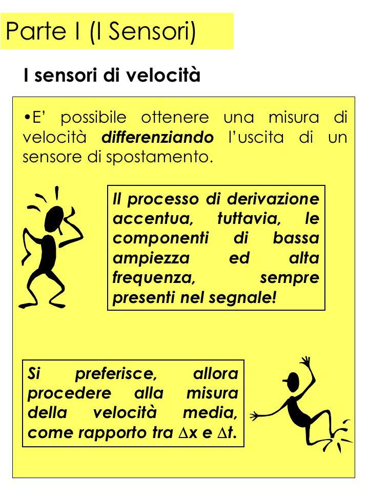 Parte I (I Sensori) La misura x e t viene fatta con opportuni pick-up e con contatori digitali.