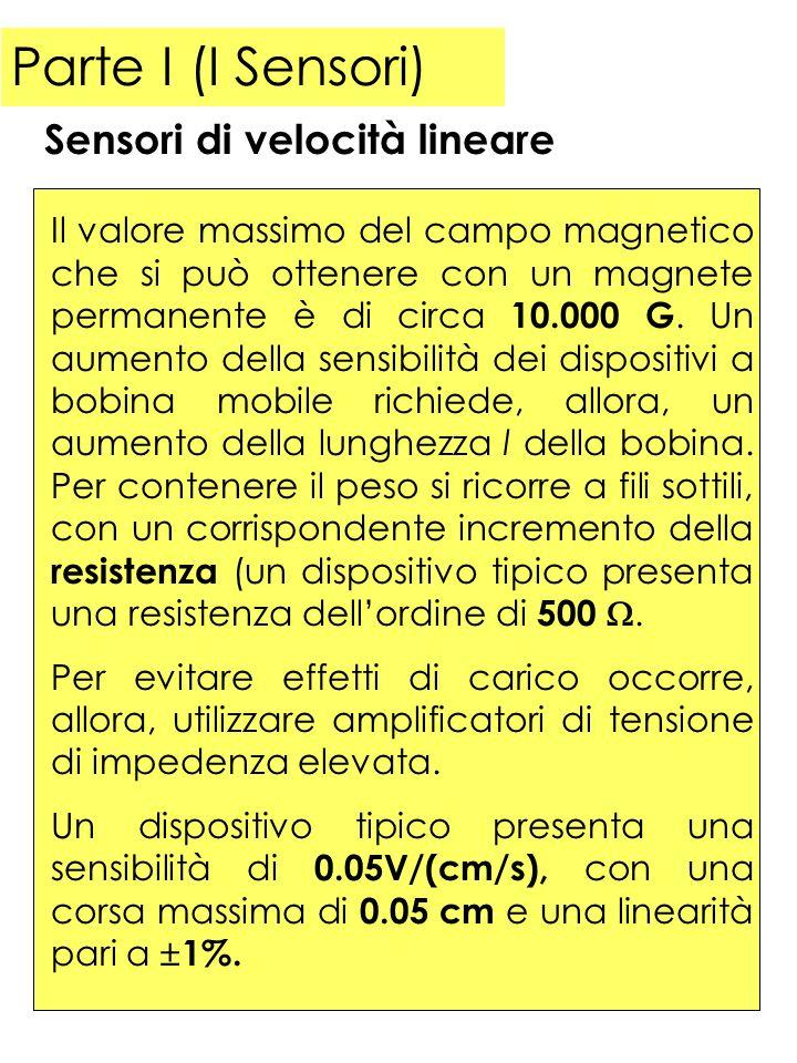 Parte I (I Sensori) Il valore massimo del campo magnetico che si può ottenere con un magnete permanente è di circa 10.000 G. Un aumento della sensibil