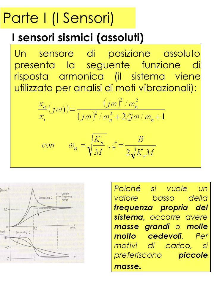 Parte I (I Sensori) Un sensore di posizione assoluto presenta la seguente funzione di risposta armonica (il sistema viene utilizzato per analisi di mo