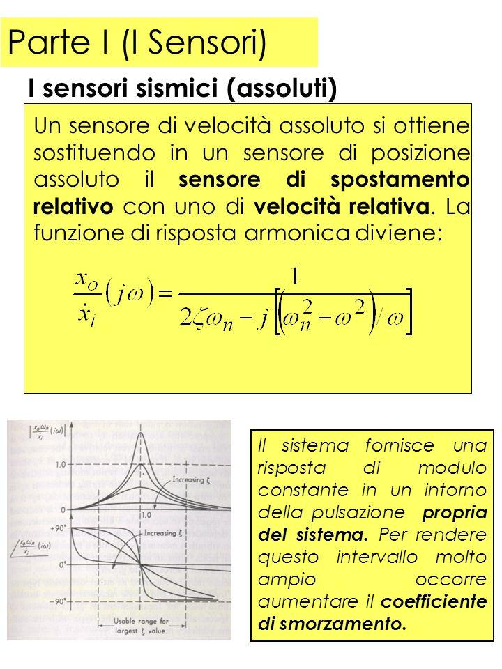 Parte I (I Sensori) Un sensore di velocità assoluto si ottiene sostituendo in un sensore di posizione assoluto il sensore di spostamento relativo con
