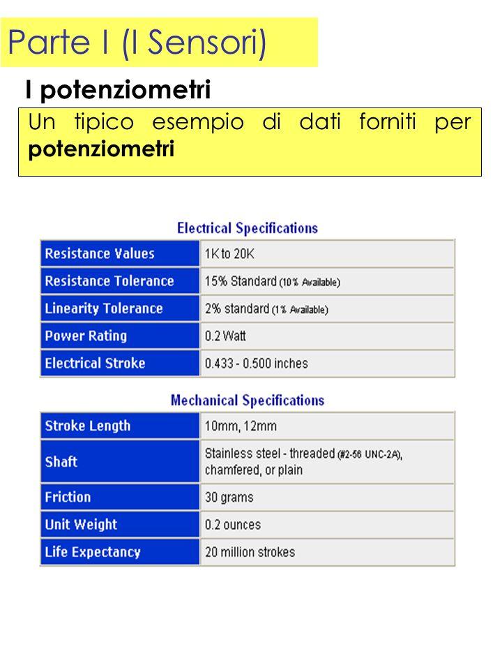 Parte I (I Sensori) I potenziometri Un tipico esempio di dati forniti per potenziometri