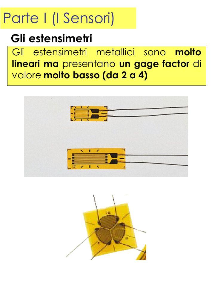 Parte I (I Sensori) Gli estensimetri metallici sono molto lineari ma presentano un gage factor di valore molto basso (da 2 a 4) Gli estensimetri