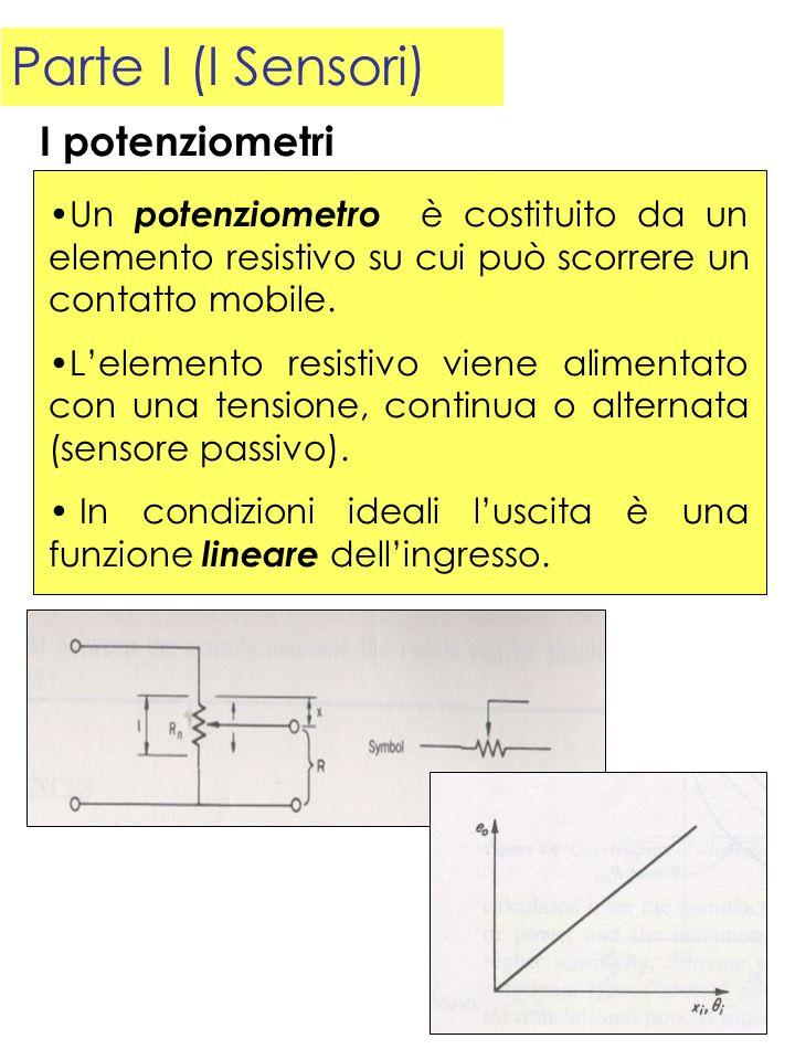 Parte I (I Sensori) Un potenziometro è costituito da un elemento resistivo su cui può scorrere un contatto mobile. Lelemento resistivo viene alimentat