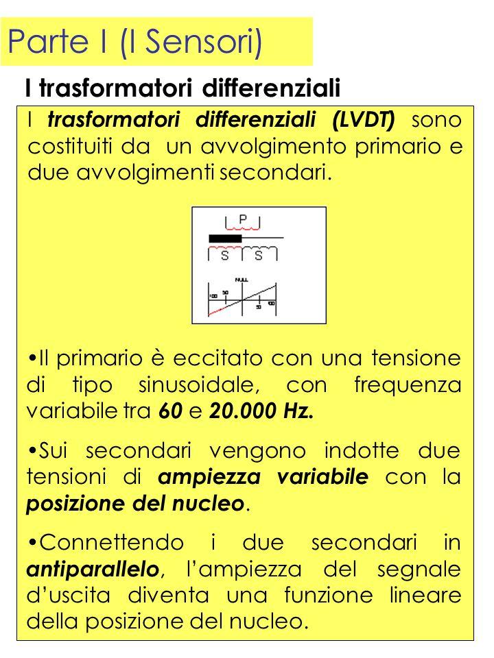 Parte I (I Sensori) I trasformatori differenziali (LVDT) sono costituiti da un avvolgimento primario e due avvolgimenti secondari. I trasformatori dif