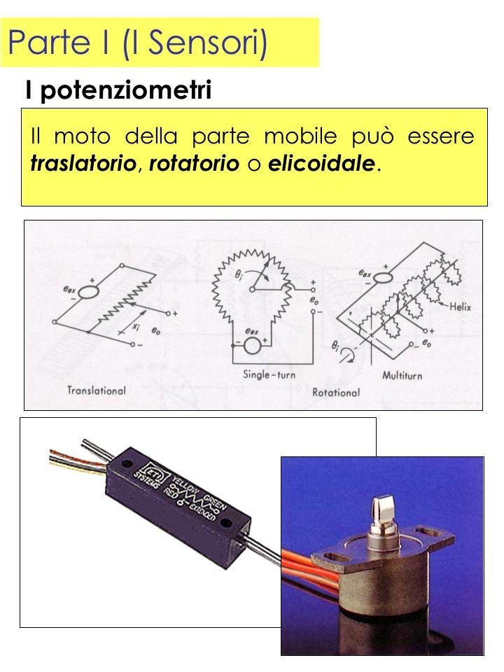 Parte I (I Sensori) Il moto della parte mobile può essere traslatorio, rotatorio o elicoidale. I potenziometri