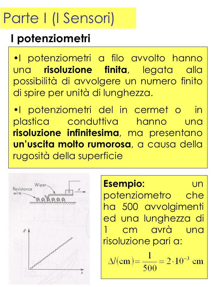 Parte I (I Sensori) I potenziometri a filo avvolto hanno una risoluzione finita, legata alla possibilità di avvolgere un numero finito di spire per un