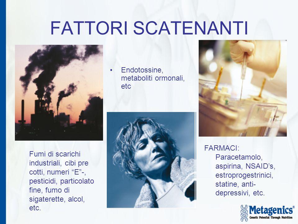 FATTORI SCATENANTI Fumi di scarichi industriali, cibi pre cotti, numeri E-, pesticidi, particolato fine, fumo di sigaterette, alcol, etc. Endotossine,