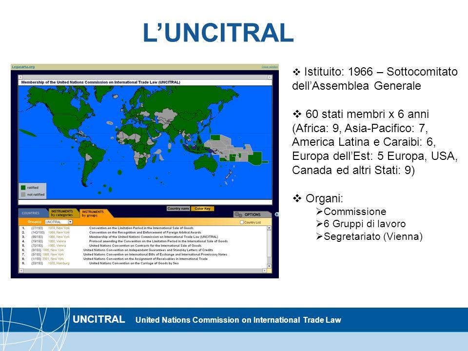 UNCITRAL United Nations Commission on International Trade Law LUNCITRAL Istituito: 1966 – Sottocomitato dellAssemblea Generale 60 stati membri x 6 ann