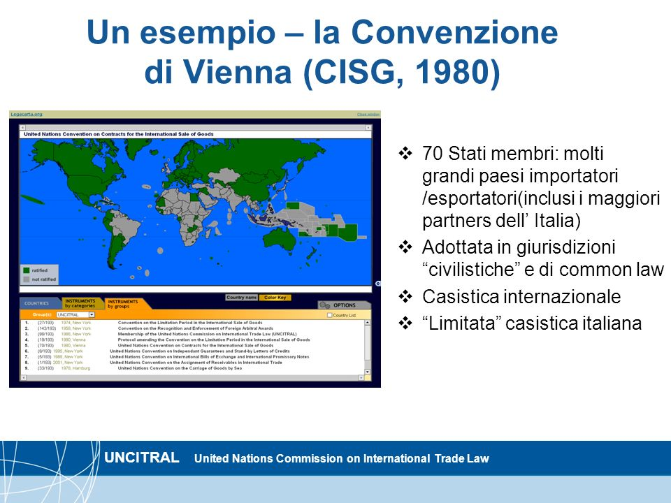 UNCITRAL United Nations Commission on International Trade Law Un esempio – la Convenzione di Vienna (CISG, 1980) 70 Stati membri: molti grandi paesi i