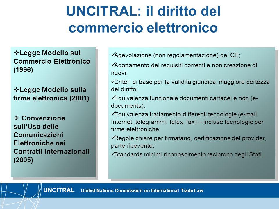 UNCITRAL United Nations Commission on International Trade Law UNCITRAL: il diritto del commercio elettronico Legge Modello sul Commercio Elettronico (