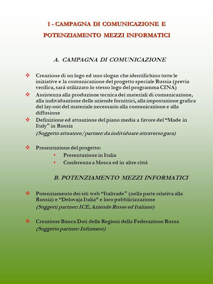 Il programma di promozione straordinaria del Made in Italy in Russia è stato predisposto dal Ministero, in collaborazione con lICE, tenendo conto delle proposte avanzate dalle Regioni, dalle Associazioni di categoria e da altri Ministeri.