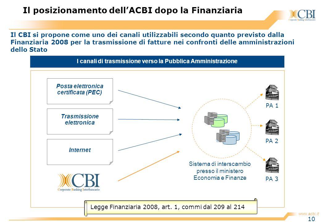 www.acbi.it 10 Posta elettronica certificata (PEC) Trasmissione elettronica Internet Il CBI si propone come uno dei canali utilizzabili secondo quanto