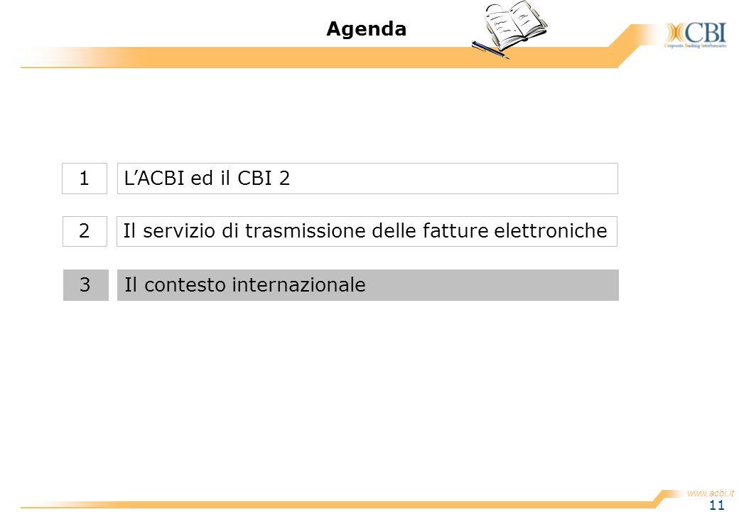 www.acbi.it 11 Agenda Il servizio di trasmissione delle fatture elettroniche2 LACBI ed il CBI 21 Il contesto internazionale3