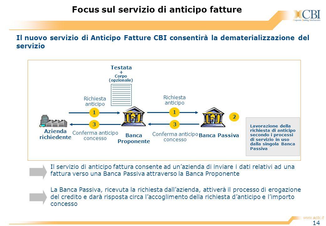 www.acbi.it 14 Il nuovo servizio di Anticipo Fatture CBI consentirà la dematerializzazione del servizio 1 Richiesta anticipo 1 Azienda richiedente Ban