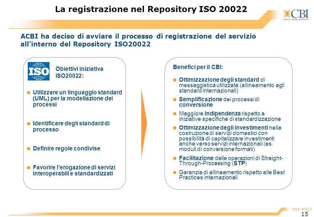 www.acbi.it 15 La registrazione nel Repository ISO 20022 ACBI ha deciso di avviare il processo di registrazione del servizio allinterno del Repository