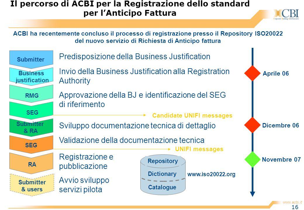 www.acbi.it 16 Submitter Predisposizione della Business Justification Business justification Invio della Business Justification alla Registration Auth