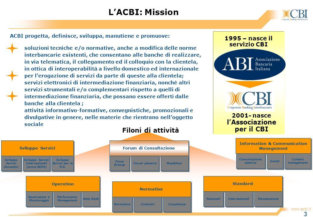 www.acbi.it 3 Nuove aree funzionali Sviluppo Servizi domestici Sviluppo Servizi Internazionali (extra-SEPA) Sviluppo Servizi per la P.A. Governance e