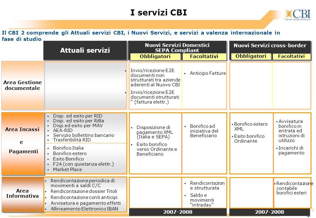 www.acbi.it 6 I servizi CBI Il CBI 2 comprende gli Attuali servizi CBI, i Nuovi Servizi, e servizi a valenza internazionale in fase di studio Attuali
