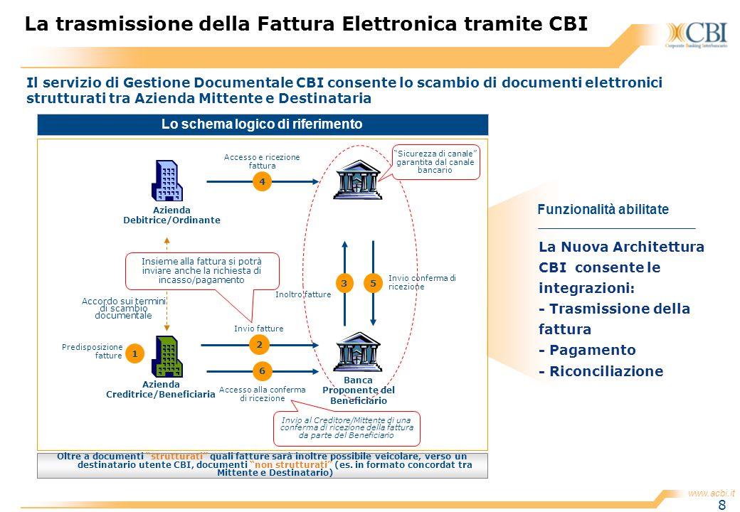 www.acbi.it 8 Il servizio di Gestione Documentale CBI consente lo scambio di documenti elettronici strutturati tra Azienda Mittente e Destinataria La