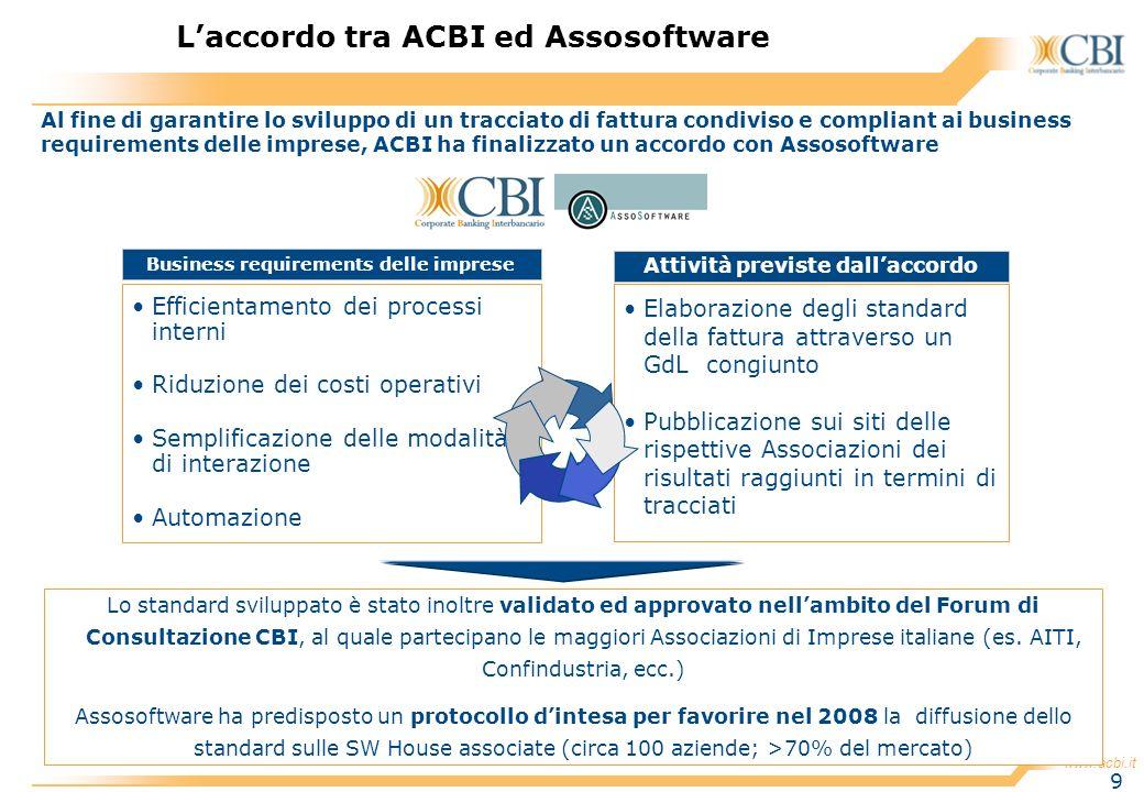 www.acbi.it 9 Attività previste dallaccordo Elaborazione degli standard della fattura attraverso un GdL congiunto Pubblicazione sui siti delle rispett