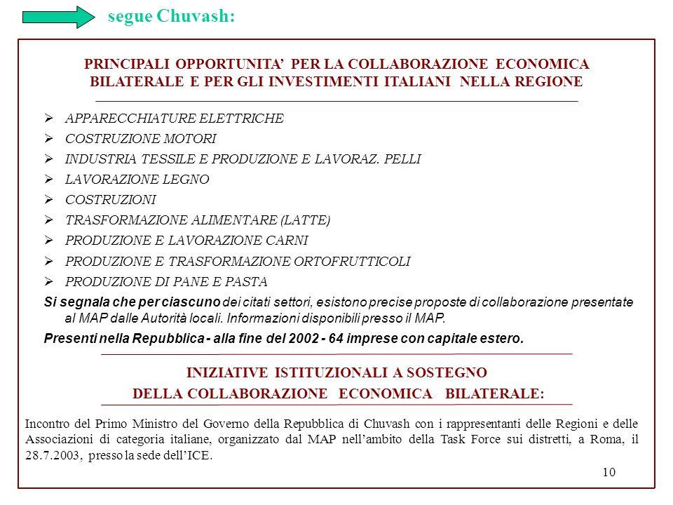 10 PRINCIPALI OPPORTUNITA PER LA COLLABORAZIONE ECONOMICA BILATERALE E PER GLI INVESTIMENTI ITALIANI NELLA REGIONE APPARECCHIATURE ELETTRICHE COSTRUZI