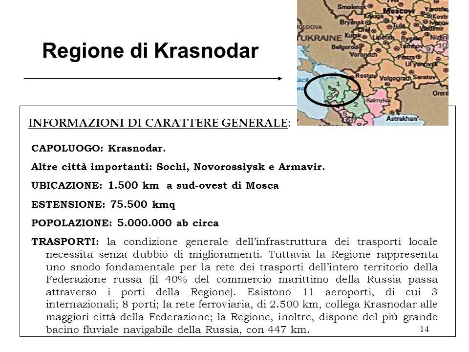 14 Regione di Krasnodar INFORMAZIONI DI CARATTERE GENERALE : CAPOLUOGO: Krasnodar. Altre città importanti: Sochi, Novorossiysk e Armavir. UBICAZIONE: