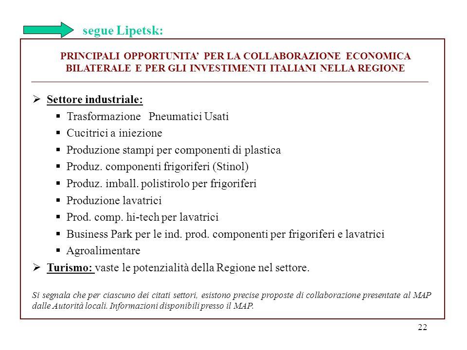 22 PRINCIPALI OPPORTUNITA PER LA COLLABORAZIONE ECONOMICA BILATERALE E PER GLI INVESTIMENTI ITALIANI NELLA REGIONE Settore industriale: Trasformazione