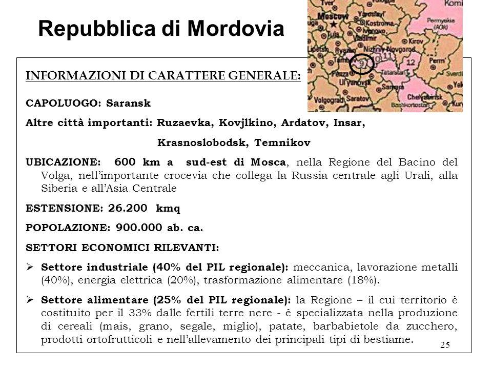 25 Repubblica di Mordovia CAPOLUOGO: Saransk Altre città importanti: Ruzaevka, Kovjlkino, Ardatov, Insar, Krasnoslobodsk, Temnikov UBICAZIONE: 600 km