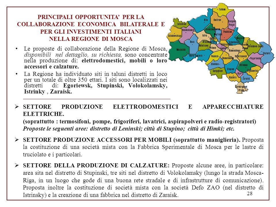 28 Le proposte di collaborazione della Regione di Mosca, disponibili nel dettaglio, su richiesta, sono concentrate nella produzione di: elettrodomesti