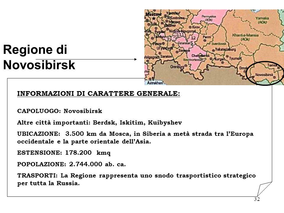 32 Regione di Novosibirsk INFORMAZIONI DI CARATTERE GENERALE: CAPOLUOGO: Novosibirsk Altre città importanti: Berdsk, Iskitim, Kuibyshev UBICAZIONE: 3.