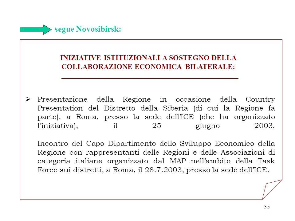 35 Presentazione della Regione in occasione della Country Presentation del Distretto della Siberia (di cui la Regione fa parte), a Roma, presso la sed