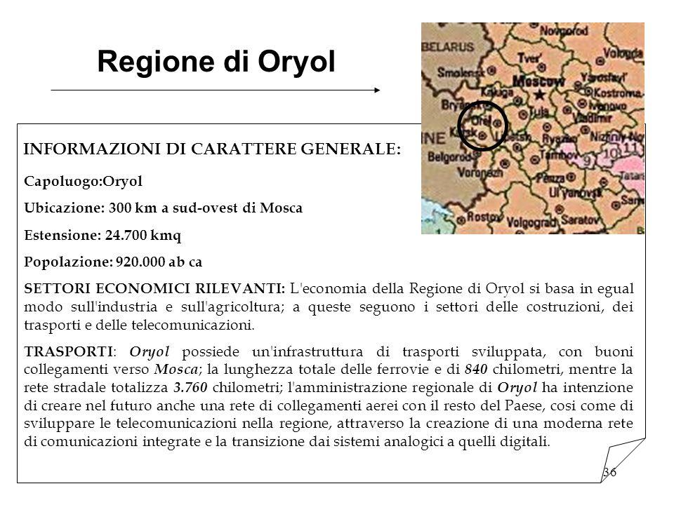 36 Regione di Oryol Capoluogo:Oryol Ubicazione: 300 km a sud-ovest di Mosca Estensione: 24.700 kmq Popolazione: 920.000 ab ca SETTORI ECONOMICI RILEVA
