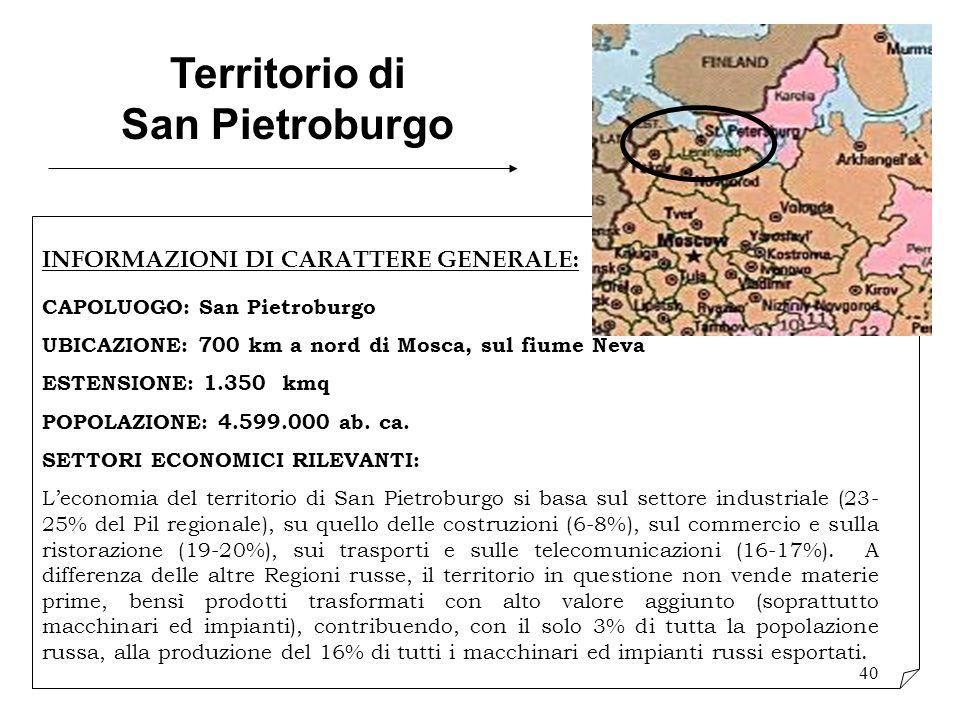40 Territorio di San Pietroburgo INFORMAZIONI DI CARATTERE GENERALE: CAPOLUOGO: San Pietroburgo UBICAZIONE: 700 km a nord di Mosca, sul fiume Neva EST