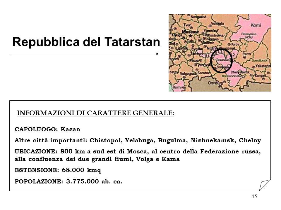 45 Repubblica del Tatarstan CAPOLUOGO: Kazan Altre città importanti: Chistopol, Yelabuga, Bugulma, Nizhnekamsk, Chelny UBICAZIONE: 800 km a sud-est di
